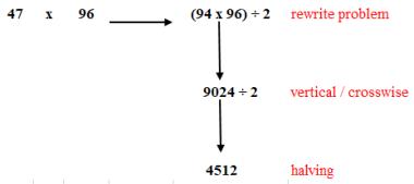 proportionately 2