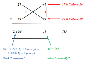proportionately 4