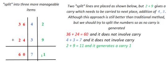 splitting 2
