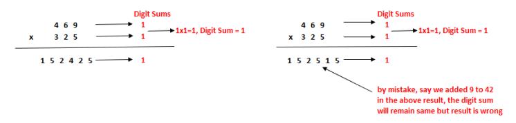 digit sum-1
