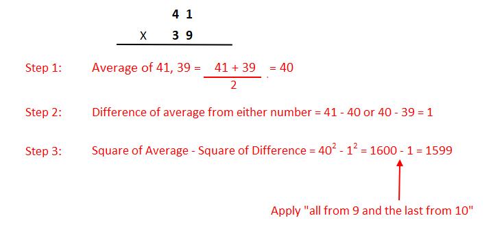 average-1