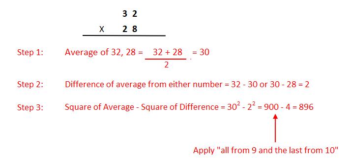 average-2